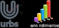 URBS HORÁRIO DE ÔNIBUS